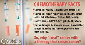 Chemotherapy II