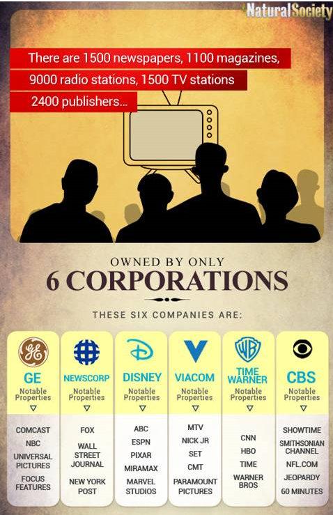 Media Cartel